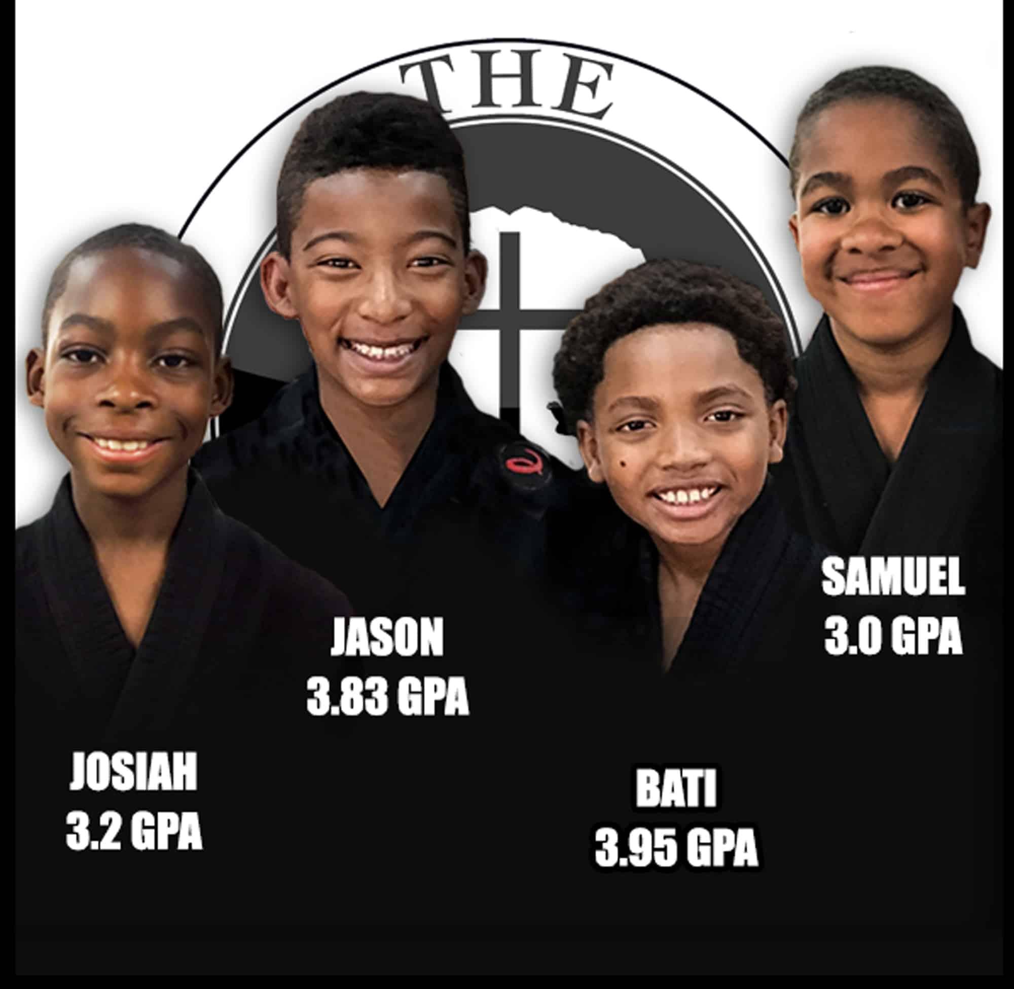 Boys GPA